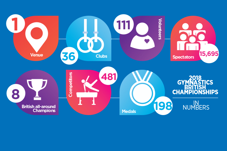 BRITISH CHAMPS IN NUMBERS WEB 2